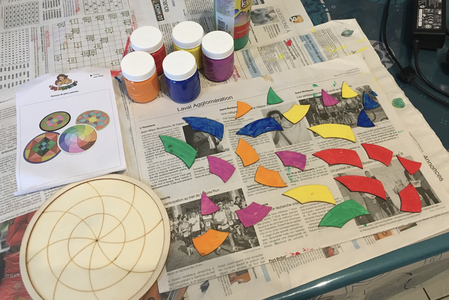 Atelier peinture - Peinture - 10doigts.fr