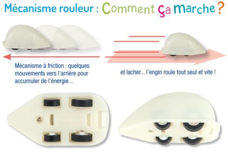 Mécanismes à friction pour pâtes à modeler - Outils de Modelage – 10doigts.fr