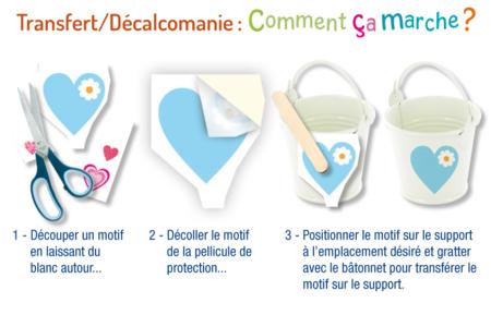 """Transferts décalcomanies """"Cœurs fantaisies""""- 3 planches - Transferts, décalcomanies – 10doigts.fr"""
