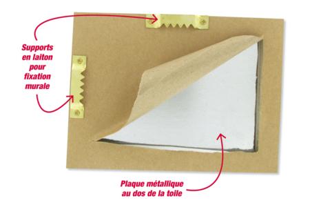 Châssis magnétiques 100 % coton 280 gr - Epaisseur : 1,8 cm - Châssis – 10doigts.fr