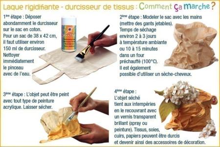 Durcisseur de tissus - Colles et enduits – 10doigts.fr