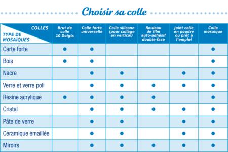 Mosaïques en pâte de verre- Camaïeu Gris - Mosaïques pâte de verre – 10doigts.fr