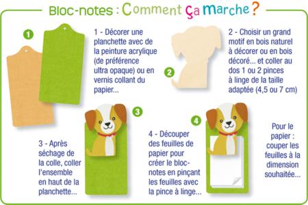 Blocs notes - Pense-bêtes, marque-places – 10doigts.fr