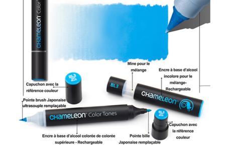 Marqueurs Chameleon - Set de 5 couleurs primaires - Marqueurs – 10doigts.fr