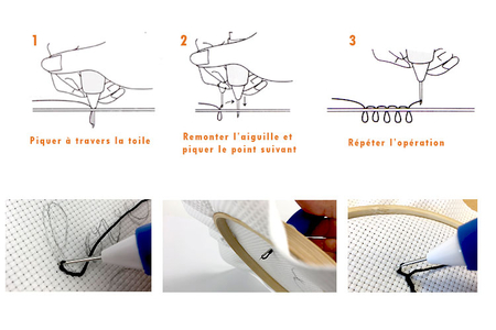"""Aiguille automatique """"Punch Needle"""" - Aiguilles – 10doigts.fr"""