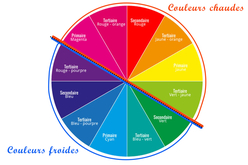 Gouache GIOTTO 1 Litre - Haute qualité - Peinture gouache liquide – 10doigts.fr - 2