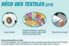 Casquette en coton blanc - Décoration d'objets – 10doigts.fr