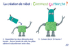 Accessoires de création de robots - Set de 19 accessoires - Outils de Modelage – 10doigts.fr